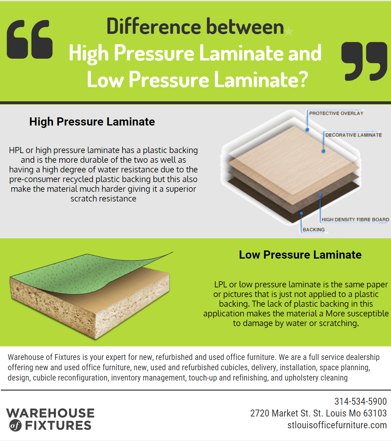 The difference between high pressure laminate and low - Difference between hardwood and laminate ...